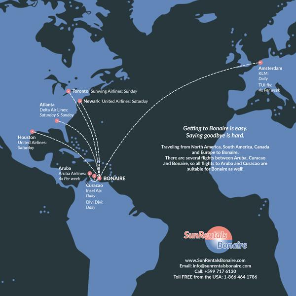 Flights-To-Bonaire