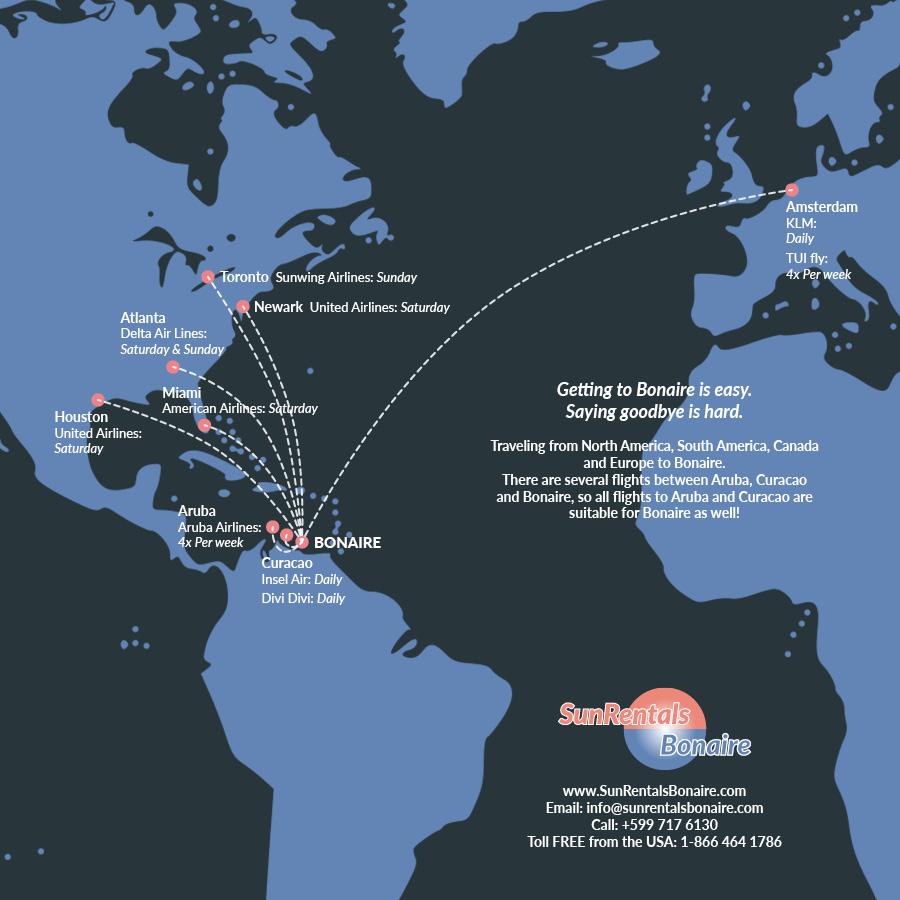 Flights-To-Bonaire-Jul18